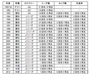 スクリーンショット 2015-09-14 12.51.22