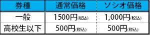 当日券価格表